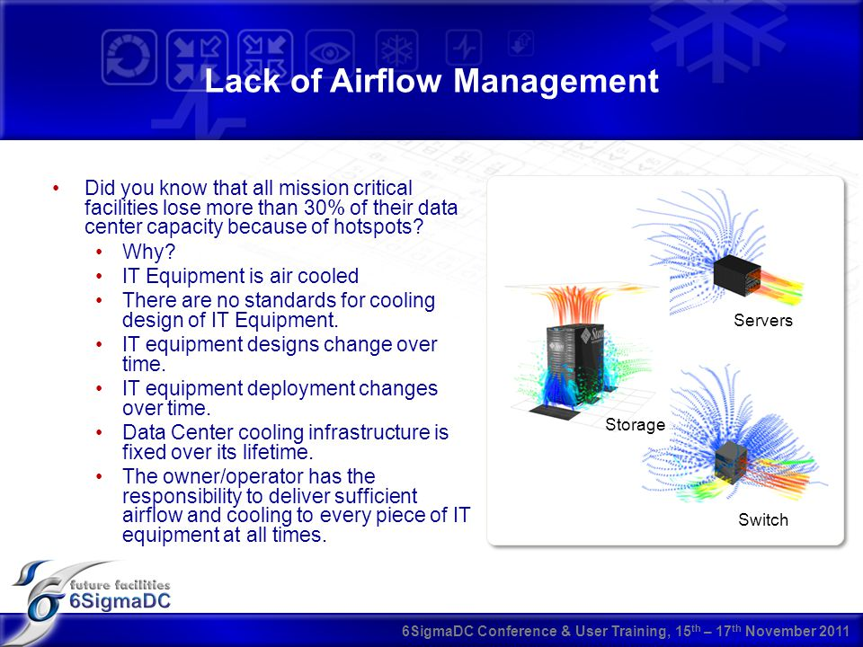 6SigmaDC Conference & User Training, 15 th – 17 th November 2011 Lack of Airflow Management Did you know that all mission critical facilities lose more than 30% of their data center capacity because of hotspots.
