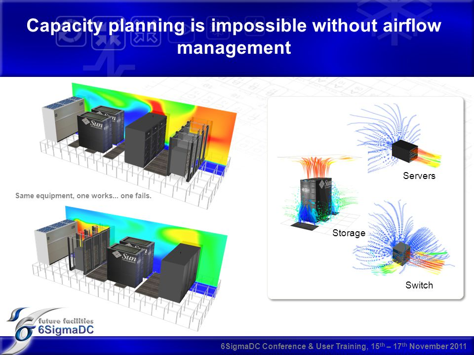 6SigmaDC Conference & User Training, 15 th – 17 th November 2011 Capacity planning is impossible without airflow management Same equipment, one works.
