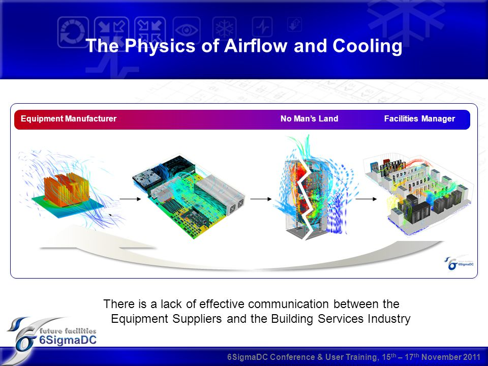 6SigmaDC Conference & User Training, 15 th – 17 th November 2011 The Physics of Airflow and Cooling Equipment Manufacturer No Man's Land Facilities Ma