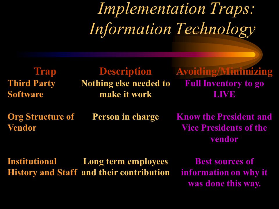 Implementation Traps: Information Technology Description Nothing else needed to make it work Person in charge Long term employees and their contribution Trap Third Party Software Org Structure of Vendor Institutional History and Staff Avoiding/Minimizing Full Inventory to go LIVE Know the President and Vice Presidents of the vendor Best sources of information on why it was done this way.