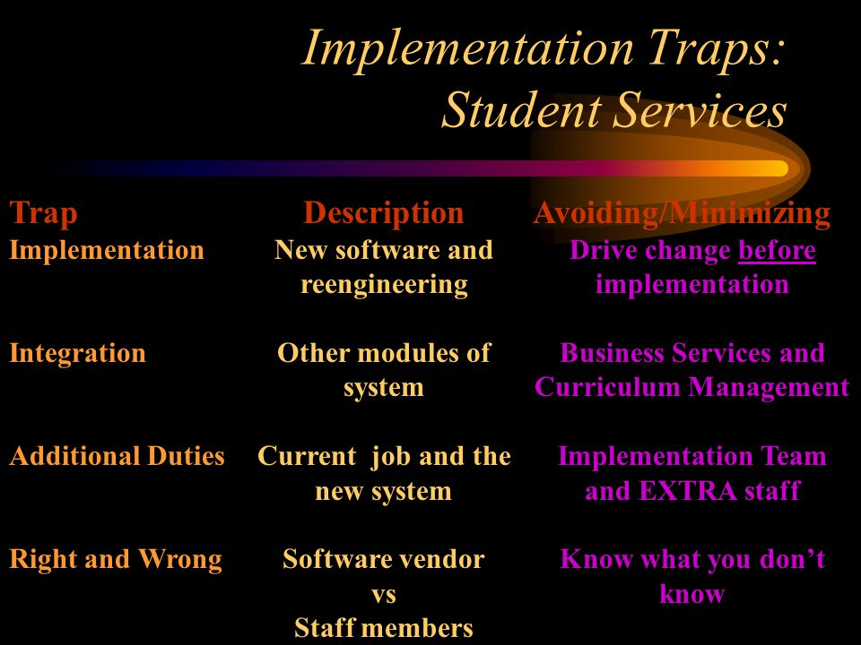 Implementation Traps: Student Services Trap Implementation Integration Additional Duties Right and Wrong Description New software and reengineering Other modules of system Current job and the new system Software vendor vs Staff members Avoiding/Minimizing Drive change before implementation Business Services and Curriculum Management Implementation Team and EXTRA staff Know what you don't know