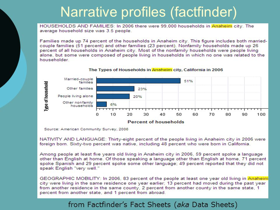 Narrative profiles (factfinder) from Factfinder's Fact Sheets (aka Data Sheets)