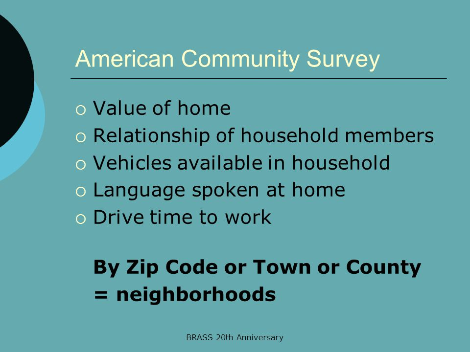 BRASS 20th Anniversary American Community Survey  Value of home  Relationship of household members  Vehicles available in household  Language spoken at home  Drive time to work By Zip Code or Town or County = neighborhoods