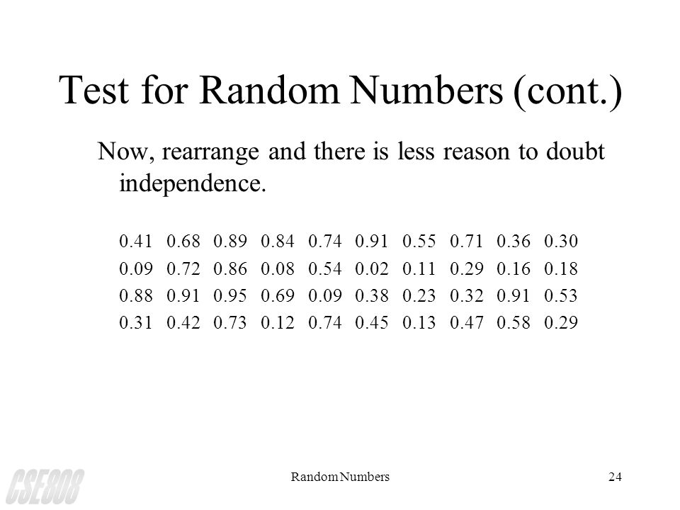 Random Numbers24 Test for Random Numbers (cont.) Now, rearrange and there is less reason to doubt independence. 0.41 0.68 0.89 0.84 0.74 0.91 0.55 0.7