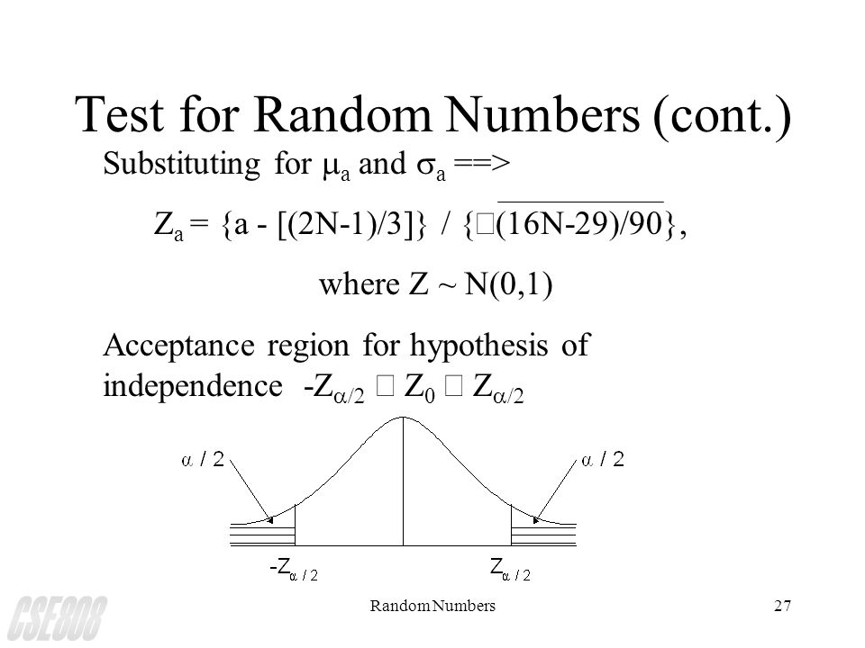 Random Numbers27 Substituting for  a  and  a ==> Z a = {a - [(2N-1)/3]} / {  (16N-29)/90}, where Z ~ N(0,1) Acceptance region for hypothesis of independence -Z   Z 0  Z  Test for Random Numbers (cont.)