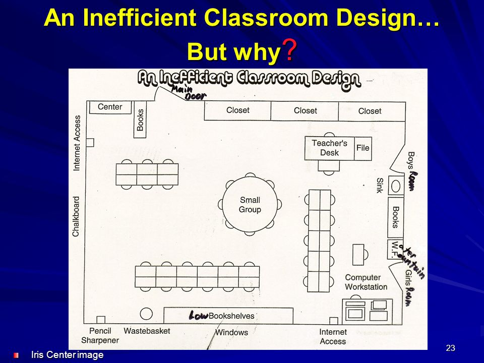 23 An Inefficient Classroom Design… But why Iris Center image