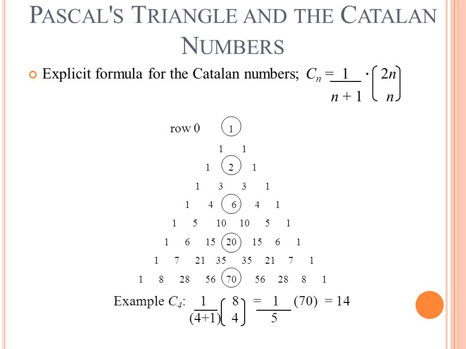 P ASCAL ' S T RIANGLE AND THE C ATALAN N UMBERS Explicit formula for the Catalan numbers; C n = 1  2n n + 1 n Example C 4 : 1 8 = 1 (70) = 14 (4+1) 4