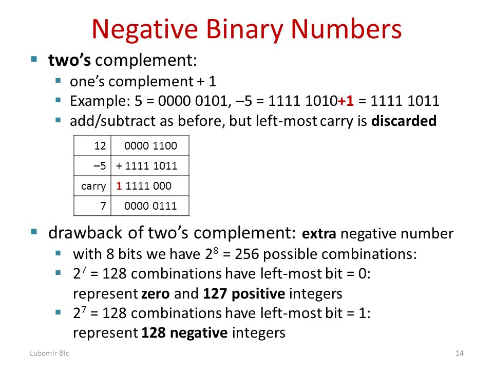 Negative Binary Numbers  two's complement:  one's complement + 1  Example: 5 = 0000 0101, –5 = 1111 1010+1 = 1111 1011  add/subtract as before, but left-most carry is discarded Lubomir Bic14 12 0000 1100 –5+ 1111 1011 carry1 1111 000 7 0000 0111  drawback of two's complement: extra negative number  with 8 bits we have 2 8 = 256 possible combinations:  2 7 = 128 combinations have left-most bit = 0: represent zero and 127 positive integers  2 7 = 128 combinations have left-most bit = 1: represent 128 negative integers