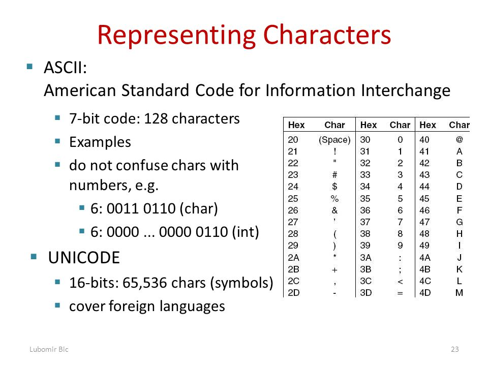 Representing Characters  7-bit code: 128 characters  Examples  do not confuse chars with numbers, e.g.
