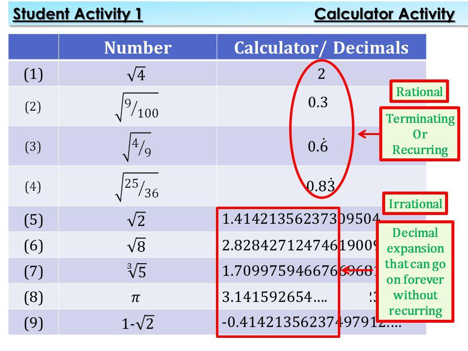 NumberCalculator/ Decimals (1)2 (2) (3) (4) (5) (6) (7) (8) (9) 3.141592654…. 1.414213562.... 2.828427125….2.82842712474619009…. 3.14159265358979323….