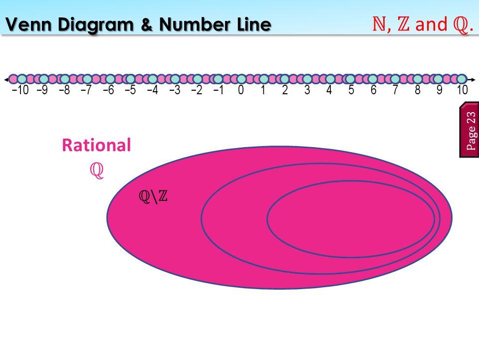 Rational ℚ Venn Diagram & Number Line Venn Diagram & Number Line ℕ, ℤ and ℚ. ℚ \ℤ Page 23