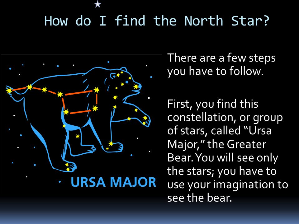 """How do I find the North Star? There are a few steps you have to follow. First, you find this constellation, or group of stars, called """"Ursa Major,"""" th"""