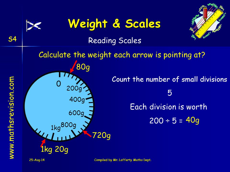 25-Aug-14Compiled by Mr. Lafferty Maths Dept. www.mathsrevision.com S4 Calculate the weight each arrow is pointing at? Count the number of small divis