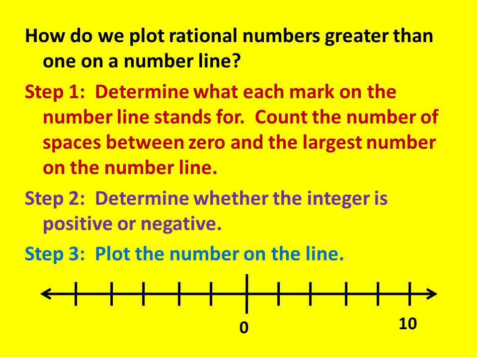 How do we plot rational numbers greater than one on a number line? Step 1: Determine what each mark on the number line stands for. Count the number of