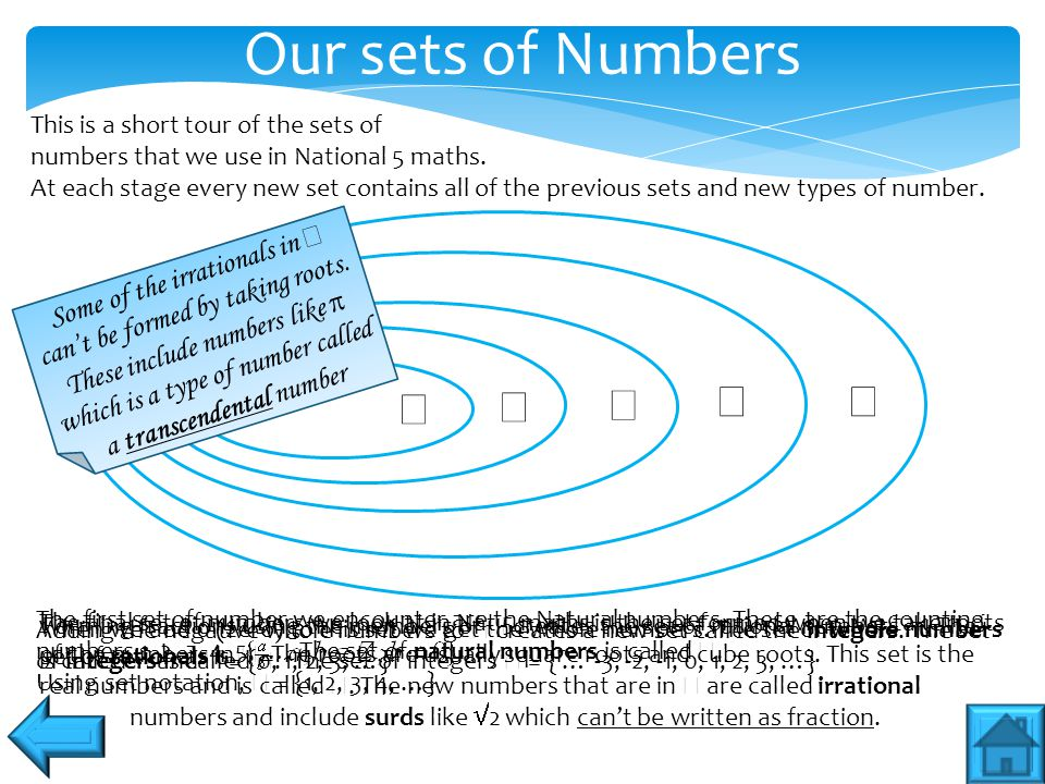  This is a short tour of the sets of numbers that we use in National 5 maths. At each stage every new set contains all of the previous sets and new t