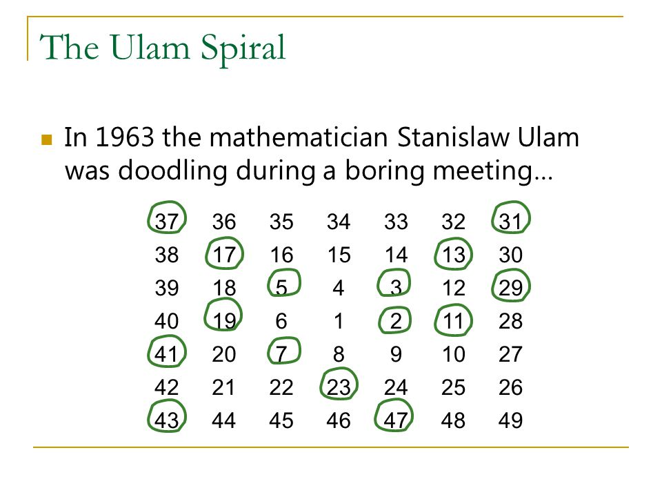 The Ulam Spiral In 1963 the mathematician Stanislaw Ulam was doodling during a boring meeting… 37363534333231 38171615141330 39185431229 40196121128 41207891027 42212223242526 43444546474849