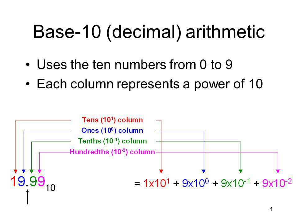 4 Base-10 (decimal) arithmetic Uses the ten numbers from 0 to 9 Each column represents a power of 10