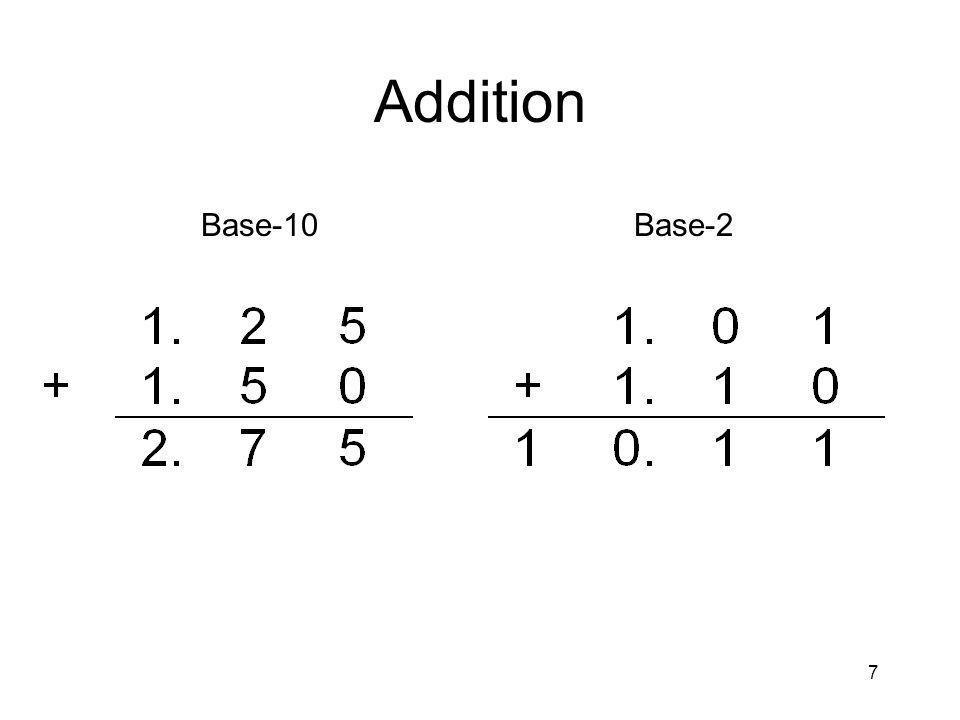 7 Addition Base-10Base-2