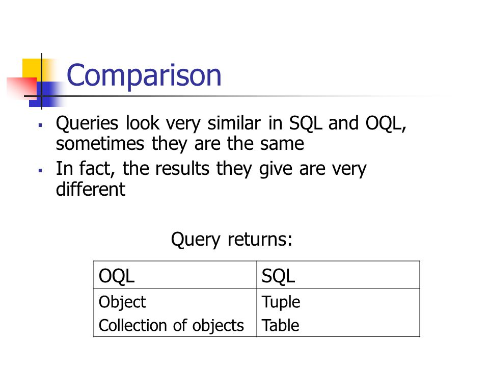 Comparison  Queries look very similar in SQL and OQL, sometimes they are the same  In fact, the results they give are very different Query returns:
