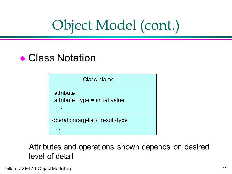 Dillon: CSE470: Object Modeling11 Object Model (cont.) l Class Notation Class Name attribute attribute: type = initial value operation(arg-list): result-type...