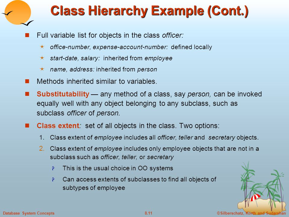©Silberschatz, Korth and Sudarshan8.11Database System Concepts Class Hierarchy Example (Cont.) Full variable list for objects in the class officer: 