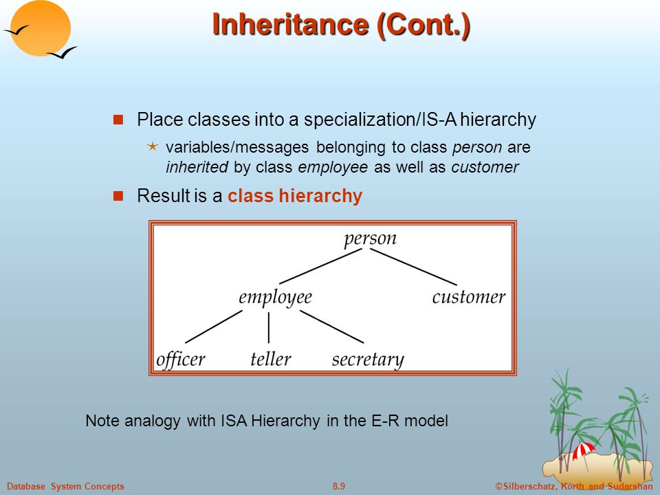 ©Silberschatz, Korth and Sudarshan8.9Database System Concepts Inheritance (Cont.) Place classes into a specialization/IS-A hierarchy  variables/messa