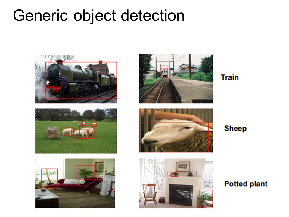 Generic object detection
