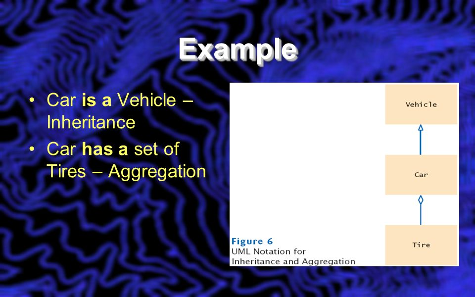 ExampleExample Car is a Vehicle – Inheritance Car has a set of Tires – Aggregation