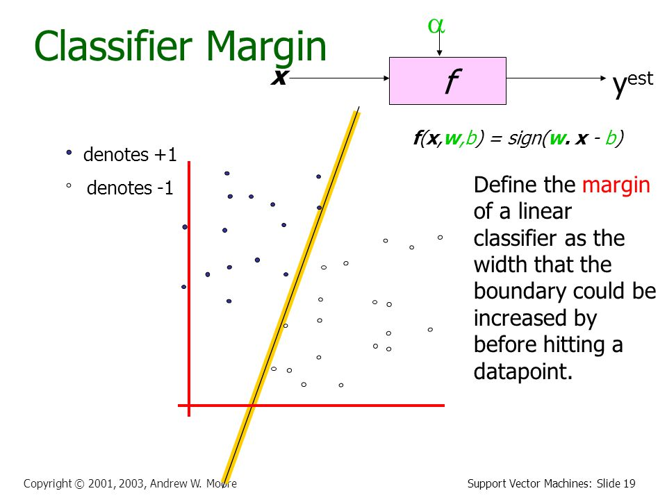 Support Vector Machines: Slide 19 Copyright © 2001, 2003, Andrew W.