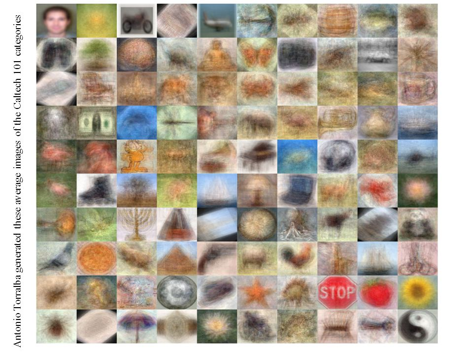 Antonio Torralba generated these average images of the Caltech 101 categories