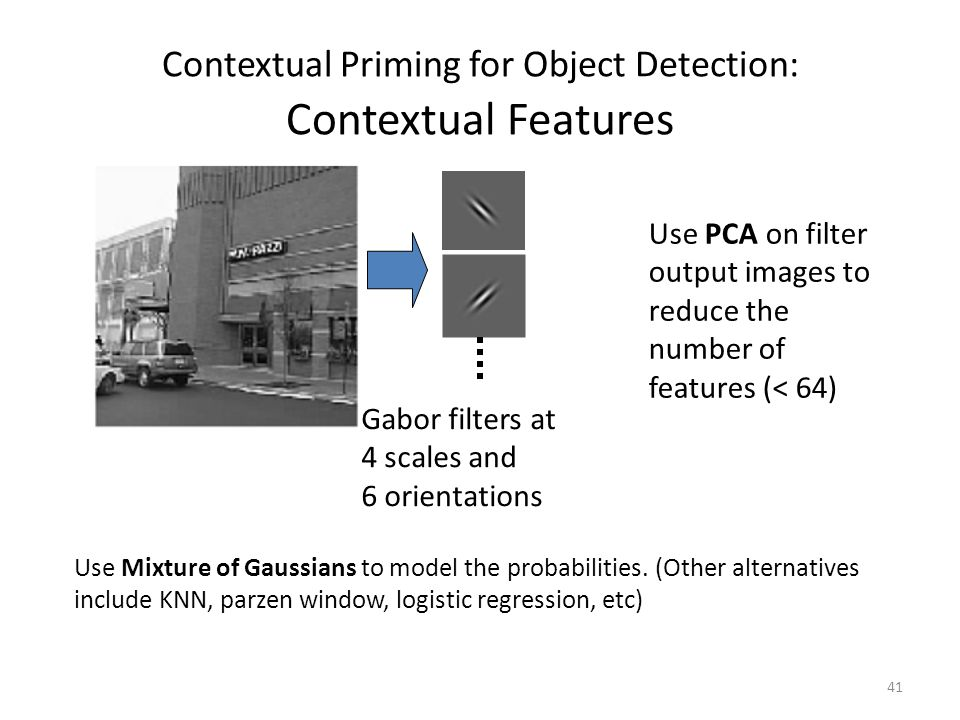 41 Contextual Priming for Object Detection: Contextual Features Gabor filters at 4 scales and 6 orientations Use PCA on filter output images to reduce the number of features (< 64) Use Mixture of Gaussians to model the probabilities.