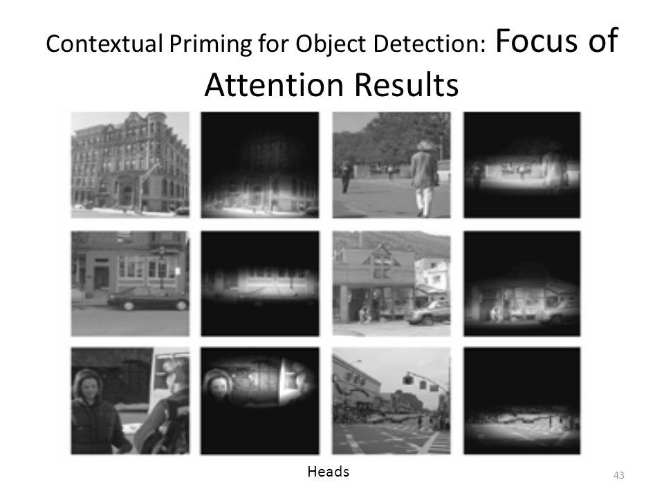 43 Contextual Priming for Object Detection: Focus of Attention Results Heads
