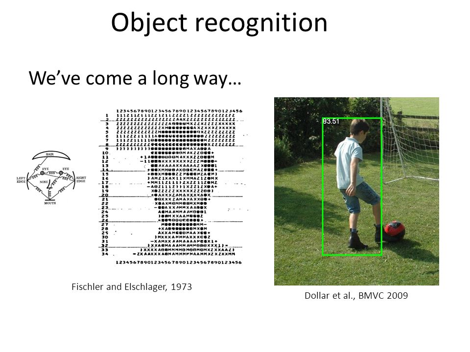 Object recognition We've come a long way… Fischler and Elschlager, 1973 Dollar et al., BMVC 2009