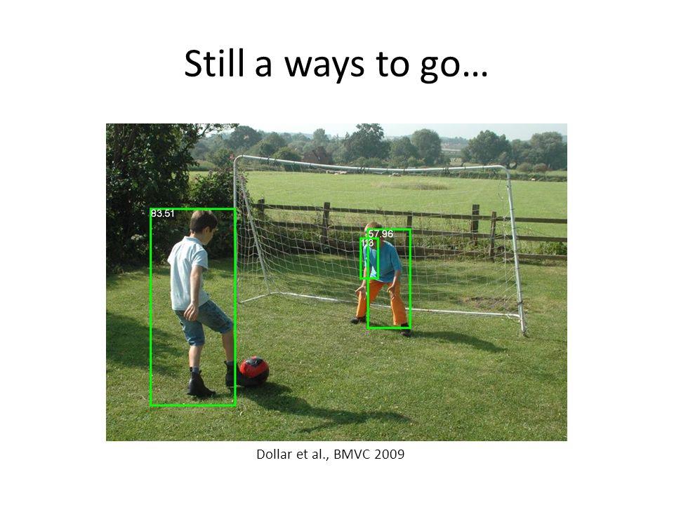 Still a ways to go… Dollar et al., BMVC 2009