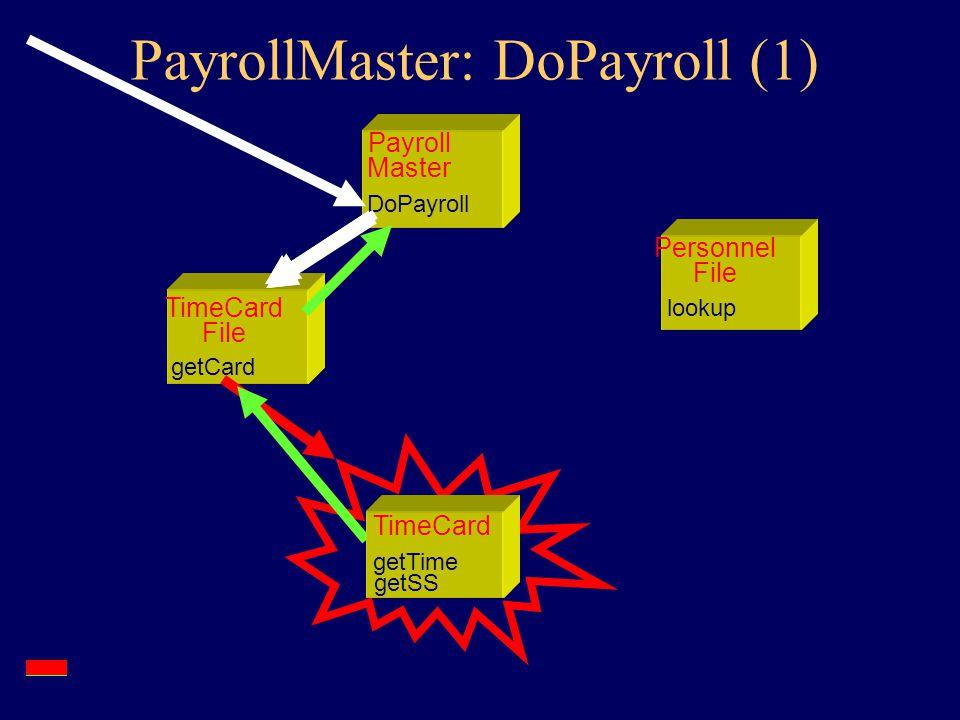 TimeCard File getCard Payroll Master DoPayroll Payroll Master DoPayroll Personnel File lookup TimeCard File getCard Payroll Program (1) Program main Payroll Master DoPayroll Personnel File lookup Personnel File lookup TimeCard File getCard