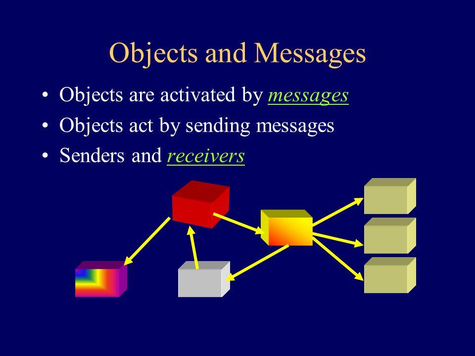 O-O vs Procedural Programming (III) Procedural programmer spends life writing procedures O-O programmer spends life writing class definitions