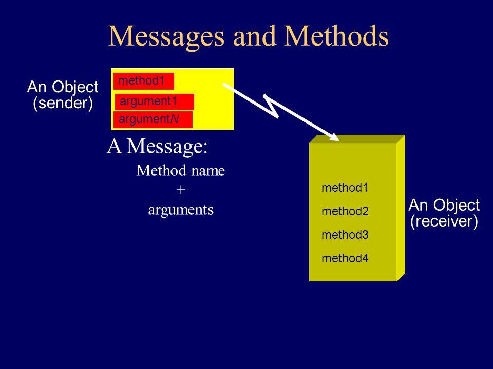 BREAK! Coming Up: Object-Oriented Design