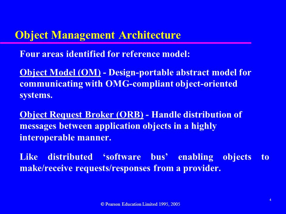 25 ODL Interface for Objects © Pearson Education Limited 1995, 2005