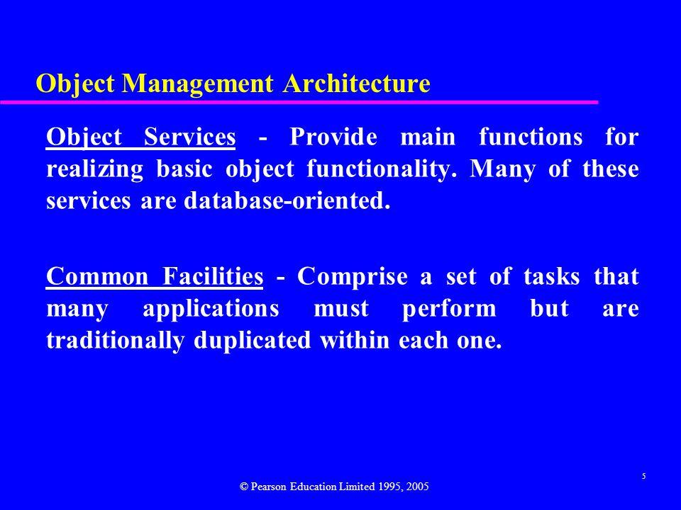 16 Model-Driven Architecture (MDA) © Pearson Education Limited 1995, 2005