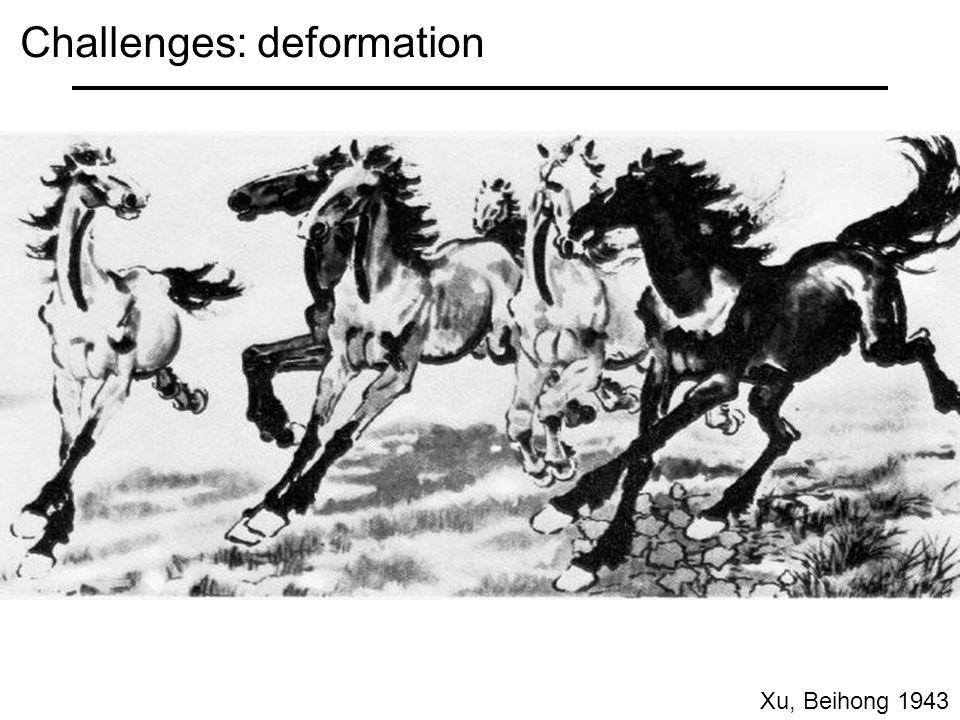 Challenges: deformation Xu, Beihong 1943