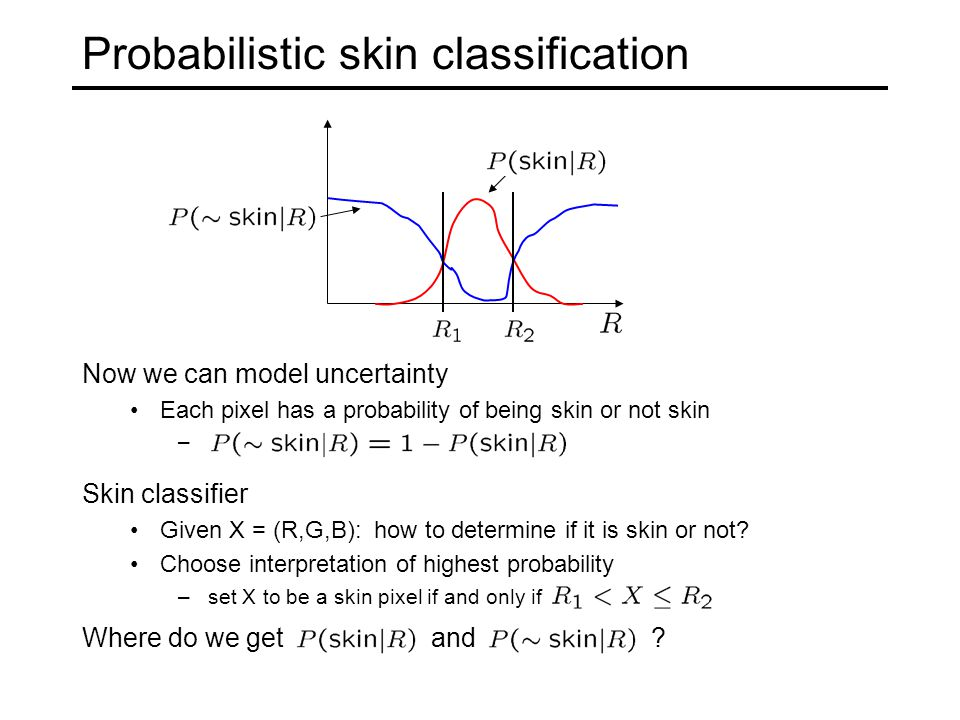 Probabilistic skin classification Now we can model uncertainty Each pixel has a probability of being skin or not skin – Skin classifier Given X = (R,G