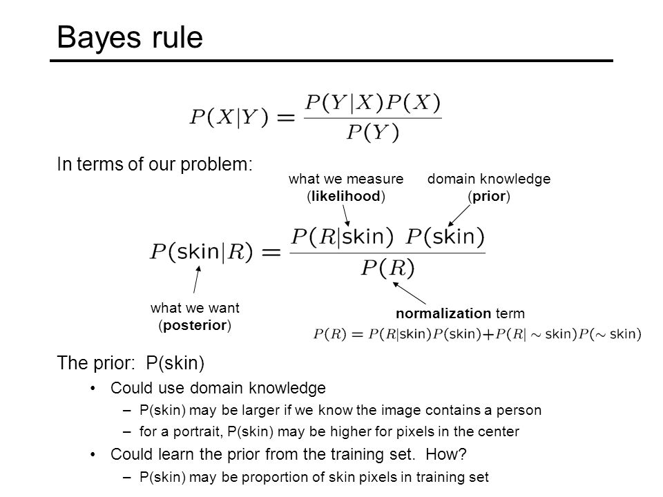 Bayes rule In terms of our problem: what we measure (likelihood) domain knowledge (prior) what we want (posterior) normalization term The prior: P(ski