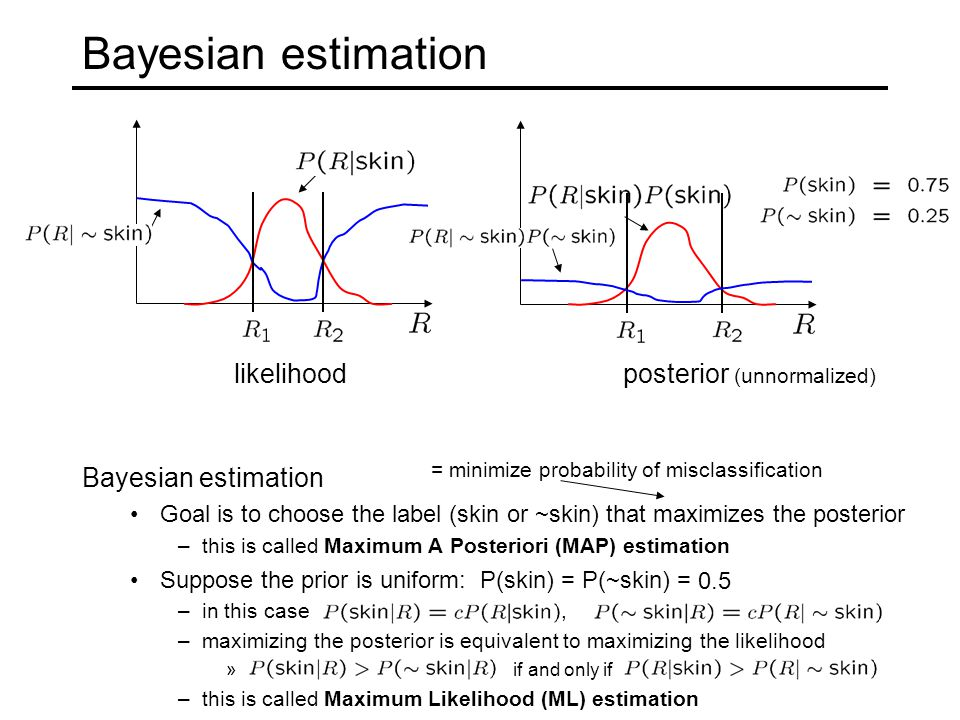 Bayesian estimation Goal is to choose the label (skin or ~skin) that maximizes the posterior –this is called Maximum A Posteriori (MAP) estimation lik