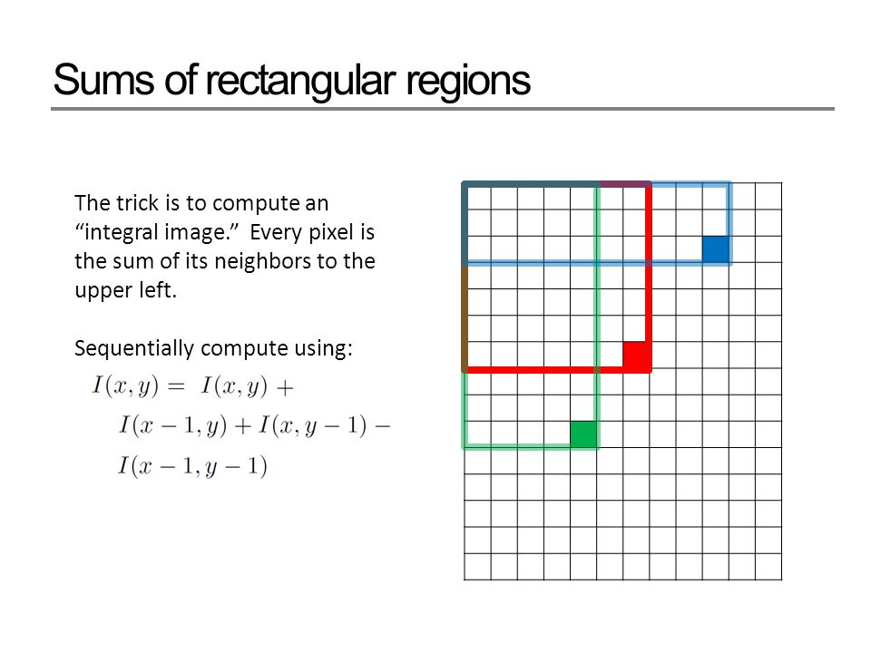 "Sums of rectangular regions The trick is to compute an ""integral image."" Every pixel is the sum of its neighbors to the upper left. Sequentially compu"