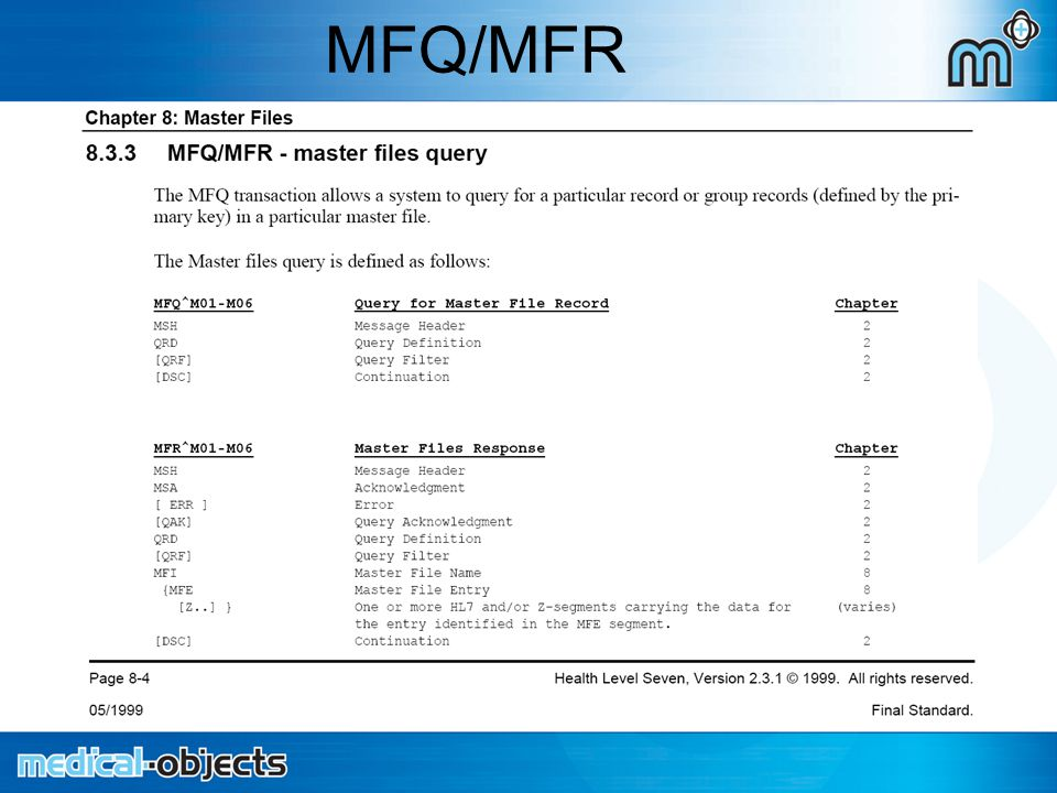 MFQ/MFR