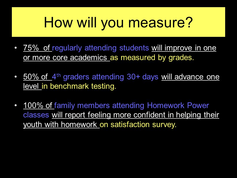 How will you measure.