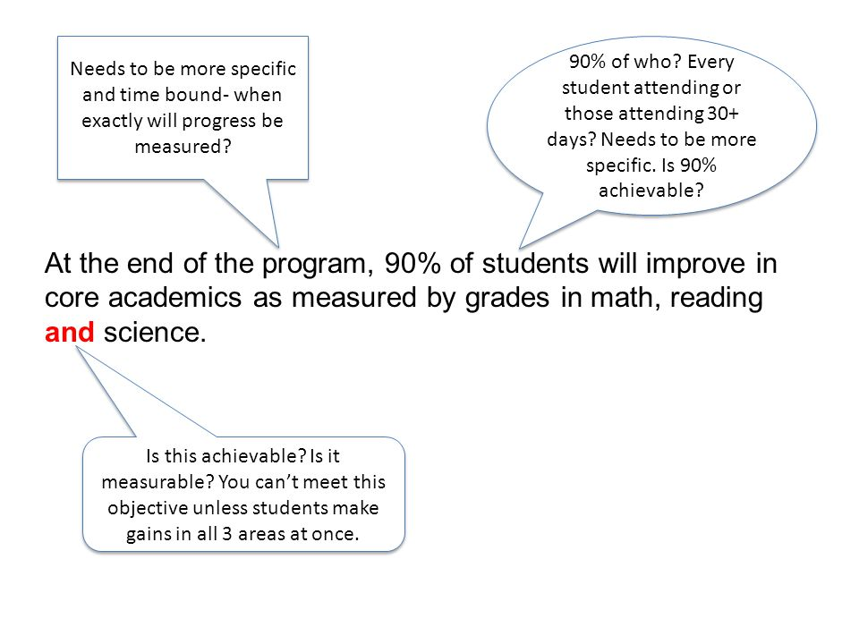 At the end of the program, 90% of students will improve in core academics as measured by grades in math, reading and science.
