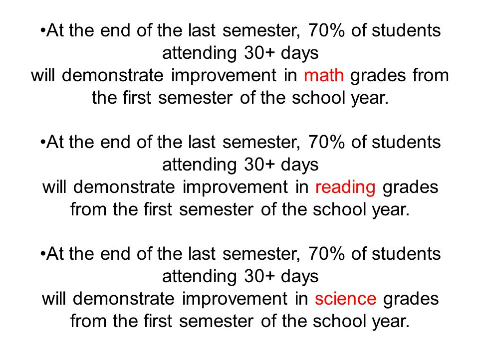 At the end of the last semester, 70% of students attending 30+ days will demonstrate improvement in math grades from the first semester of the school year.