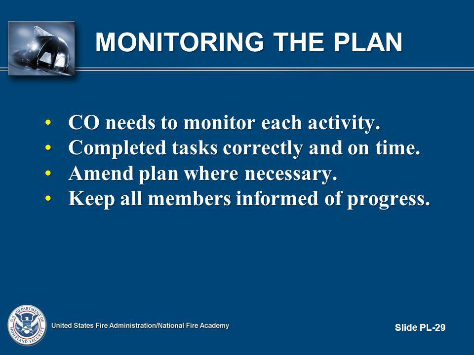 MONITORING THE PLAN CO needs to monitor each activity.CO needs to monitor each activity.