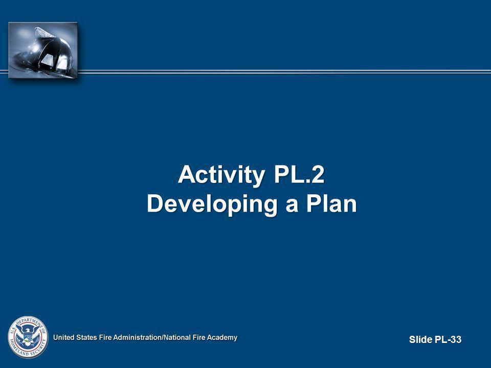 Slide PL-33 Activity PL.2 Developing a Plan